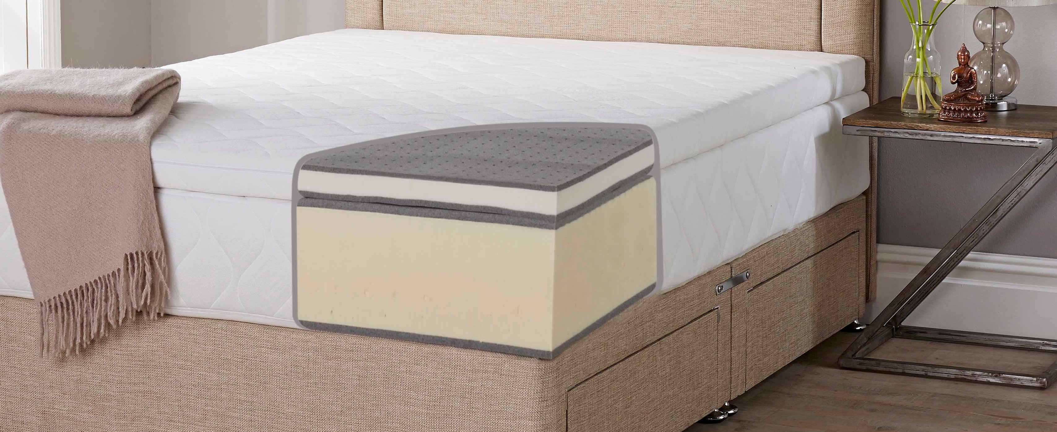 What Is In A Latex Mattress? | John Ryan By Design