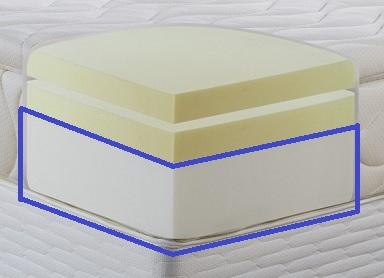 Reflex foam