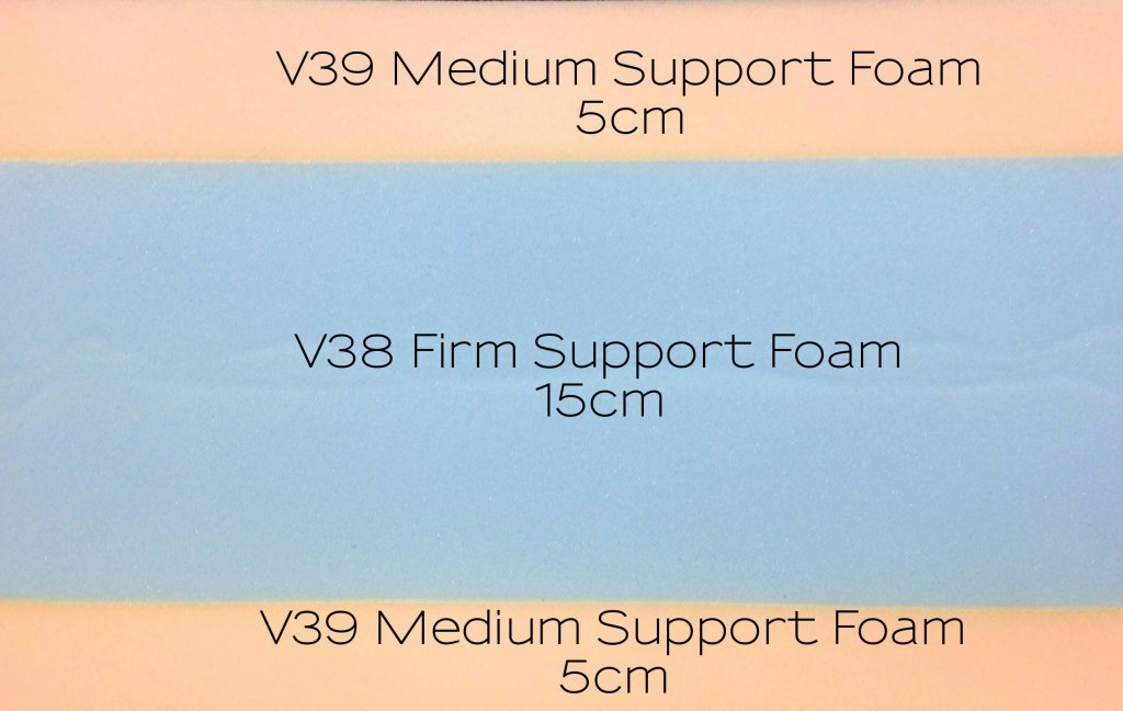 Support Foam V38 Mattress