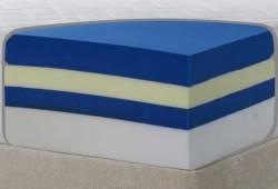 Hybrid 4 mattress layers