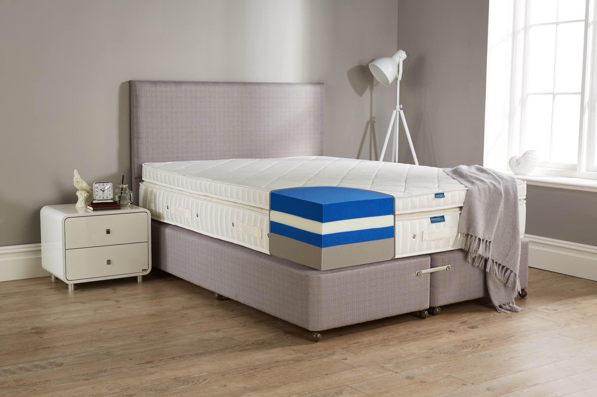 A hybrid foam mattress