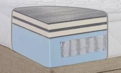 mattress layers