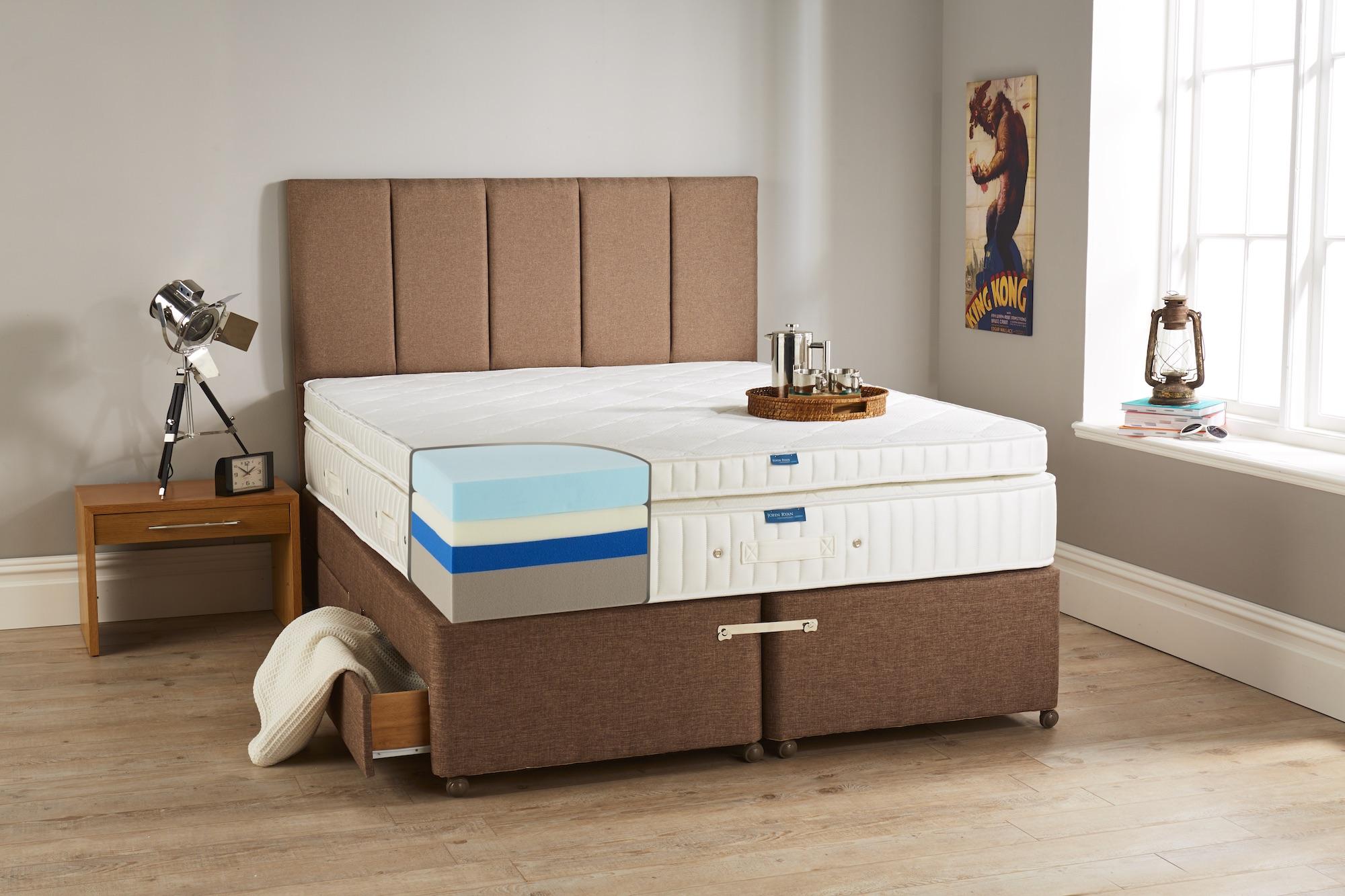 Hybrid memory foam mattress