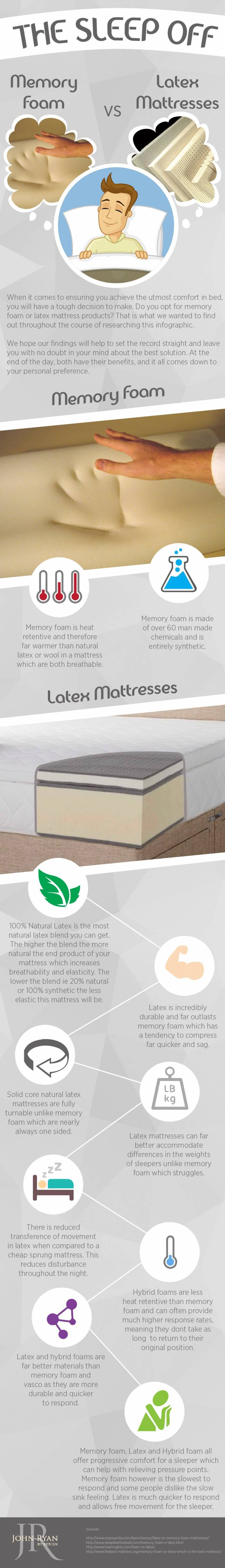 Memory-foam-vs-latex-mattresses