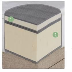Fusion mattress layers