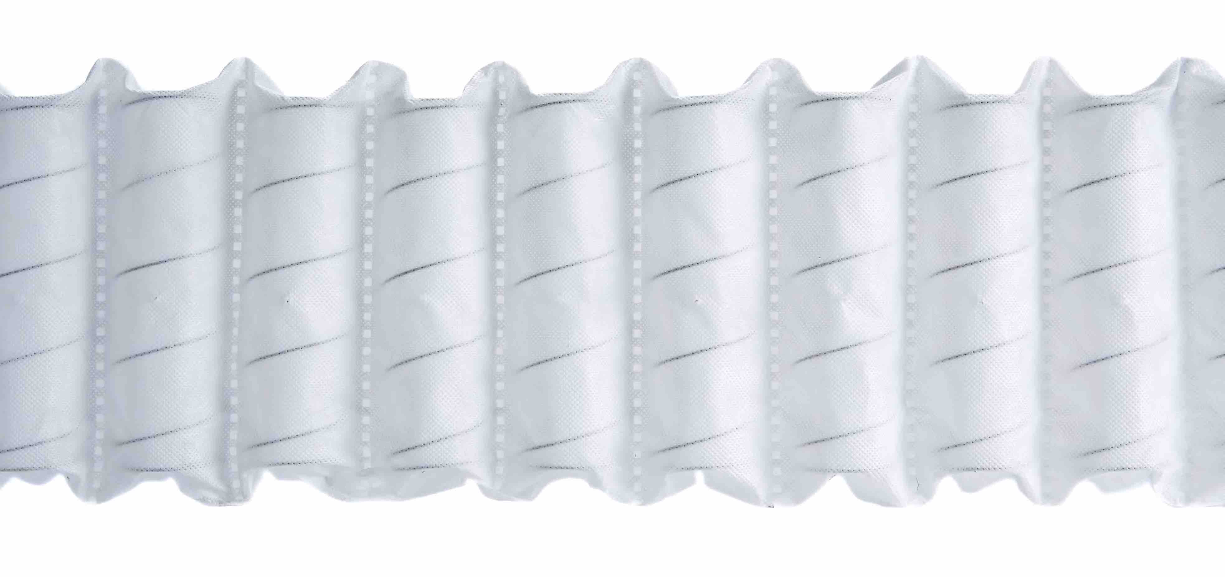 What You Need To Know About Pocket Spring Mattresses