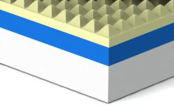 mattress castellated foam