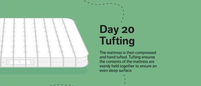 artisan mattress day twenty
