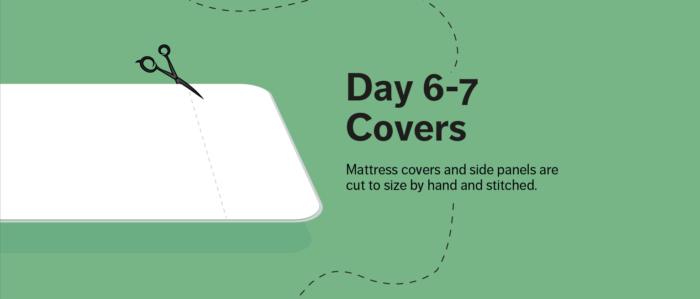 artisan mattress day six