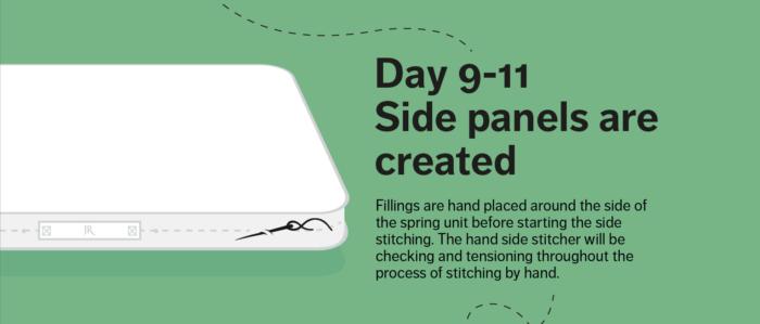 artisan mattress day nine
