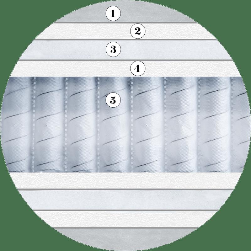 Origins Pocket Reflex Upholstery Layers