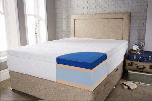 Construction of John Ryan Resilience 1 mattress