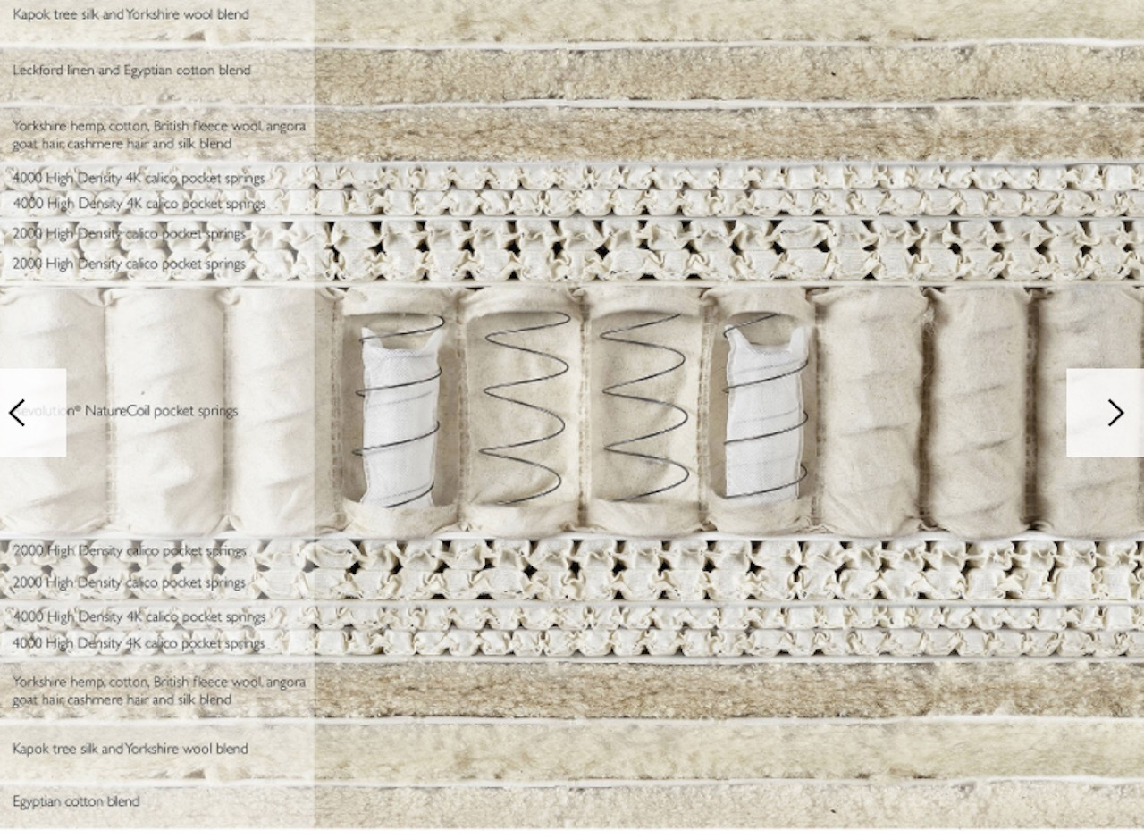 Cutaway of the John lewis Angora mattress